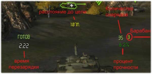 Прицелы для World of Tanks от elic1985